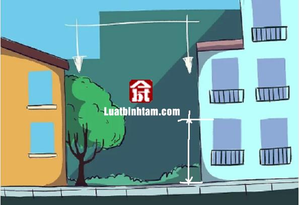 Giới hạn quyền sở hữu tài sản quy định trong luật dân sự