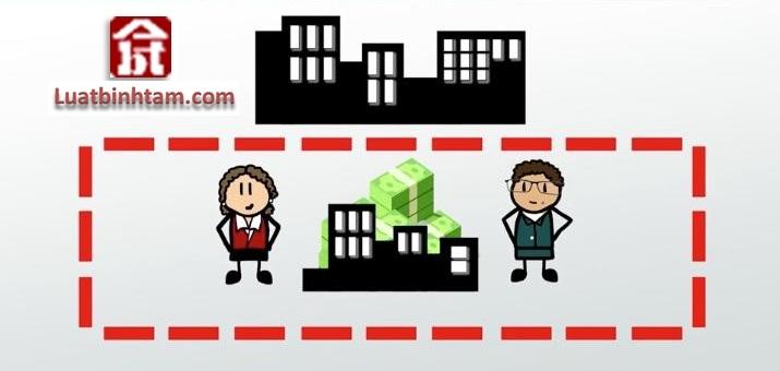 quyền sở hữu tài sản quy định trong luật dân sự