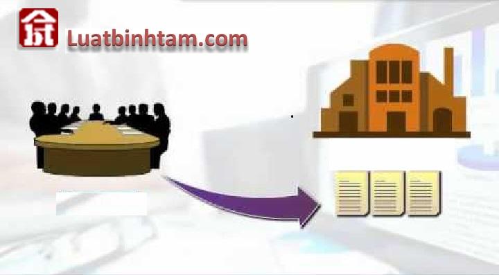 Điều hành, cơ cấu tổ chức, quản lý công ty cổ phần