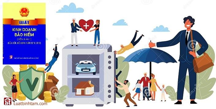 Luật kinh doanh bảo hiểm, tra cứu và tải văn bản luật